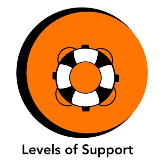 Levels of Support